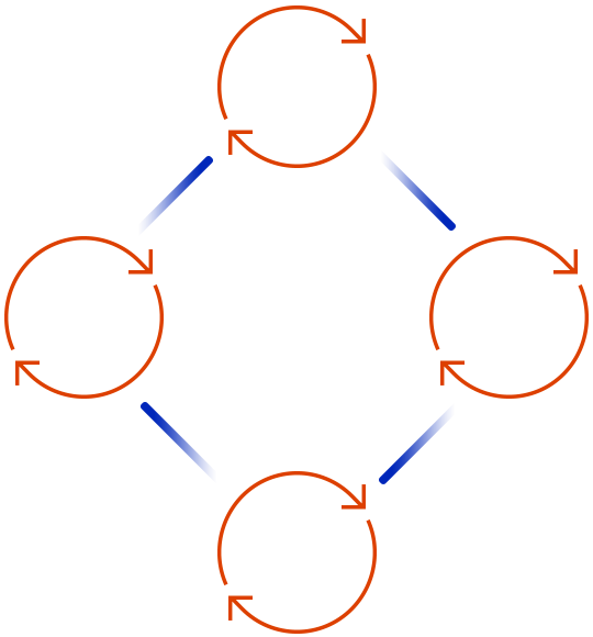 https://www.sifo-consulting.com/wp-content/uploads/2020/08/tc_scheme.png
